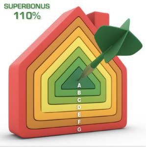 super-bonus-110